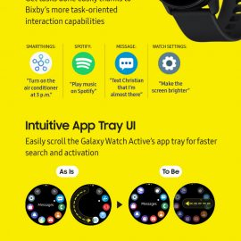 Smarter, Sportier, Snazzier: The Galaxy Watch Active's Latest Updates