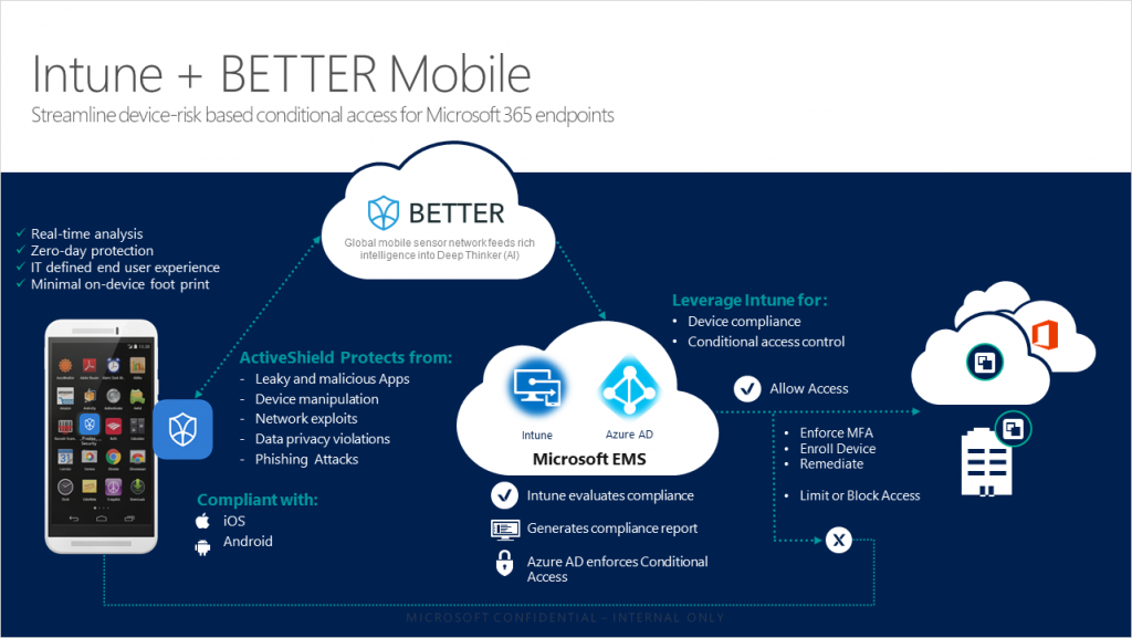 microsoft-and-better-mobile-collaborate-to-streamline-conditional-access-from-ios-and-android-devices