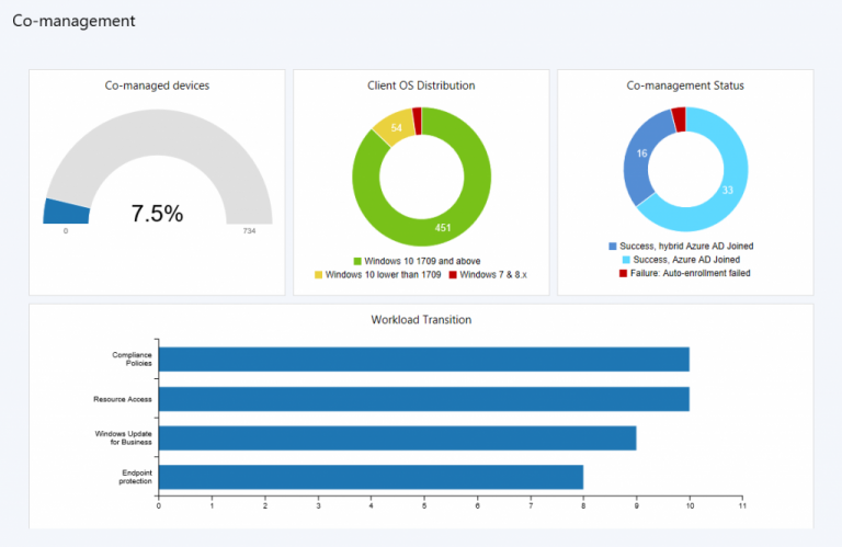 Now Available: Update 1802 for System Center Configuration Manager