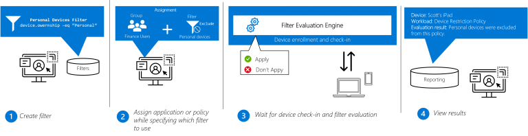 Use Microsoft Endpoint Manager filters to target apps and policies to specific devices